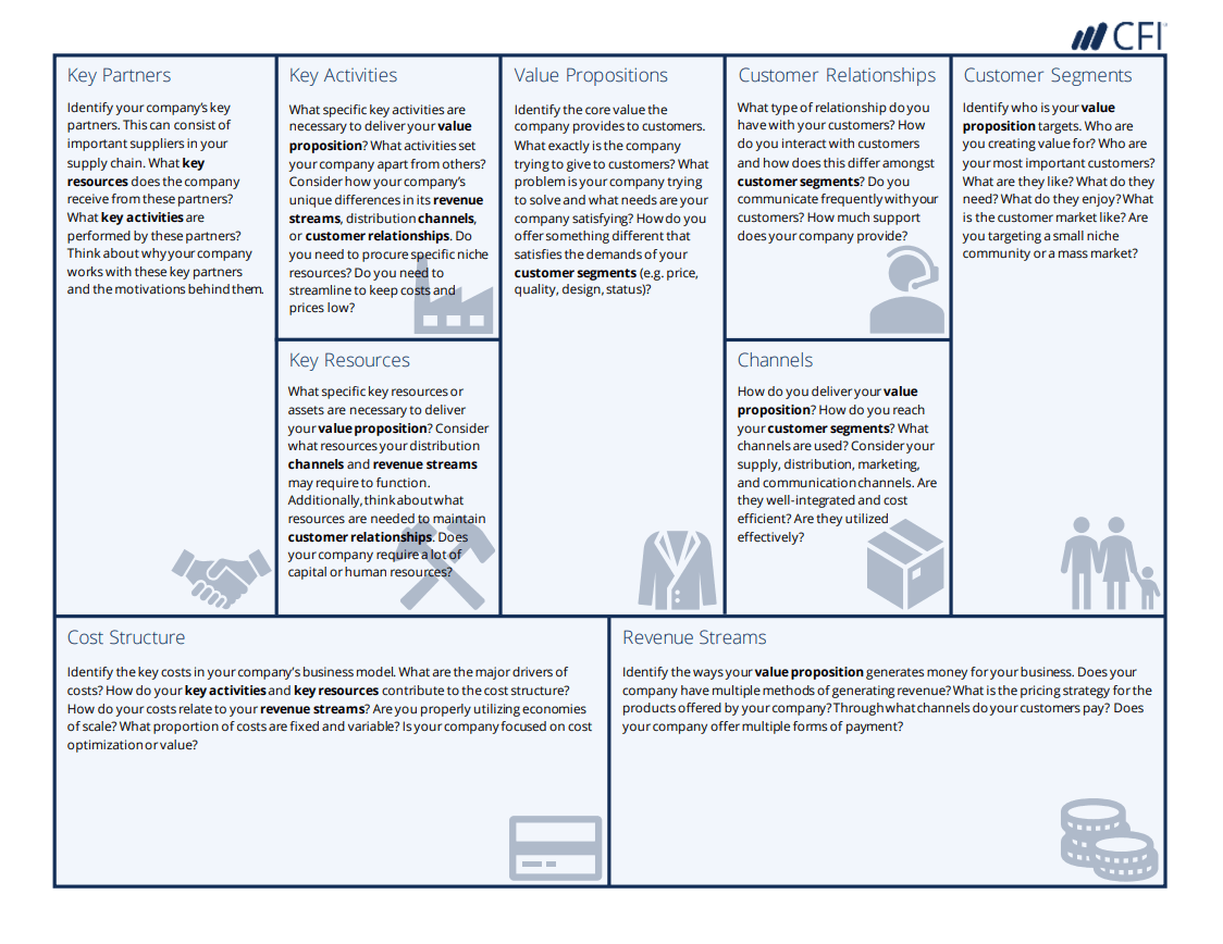 Business Model Canvas Template A Guide To Business Planning