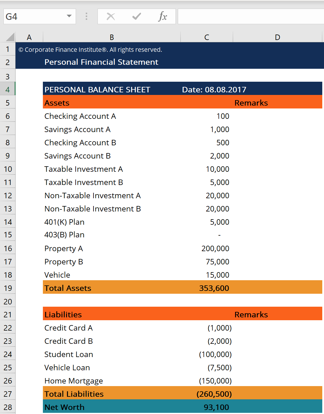Personal Financial Statement Template Excel Free from corporatefinanceinstitute.com