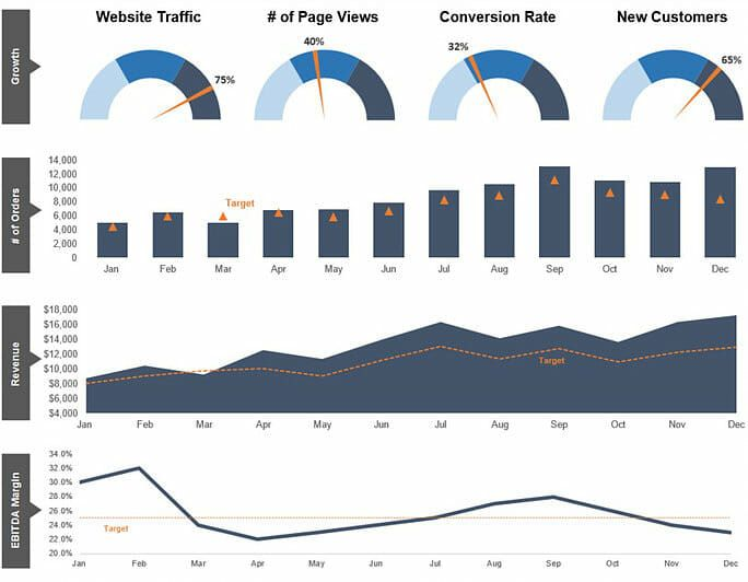 Dashboard Creation In Excel Step By Step Guide And Examples