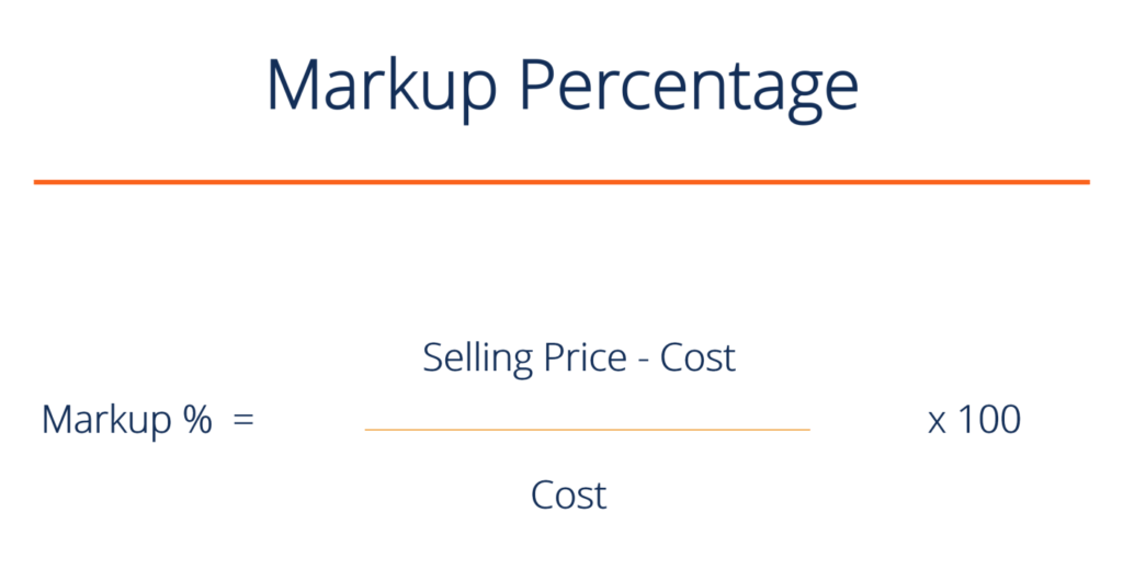 Markup Calculator - Calculate the Markup, Formula, Examples