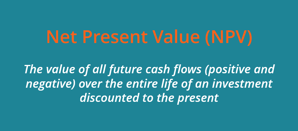 an introduction to the analysis of the net present value npv But in dcf method net present value (npv) and internal rate of return (irr) are included and they are adjusting the time value of money to the cash flows these techniques give different benefits and limitations in investment evaluation process, although as per the theoretical view dcf analysis may give more benefit to the organization.