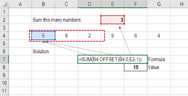 advanced excel formulas and functions