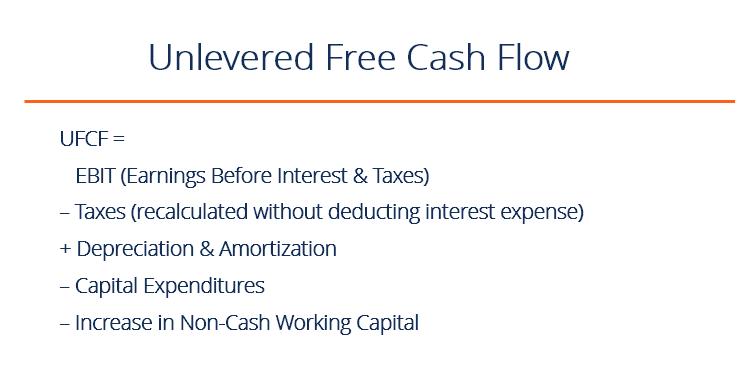 free cash flow to firm formula